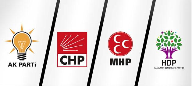 Terörün Bitmesi İçin Alparslan Kuytul Hocaefendi'den 4 Partiye Davet!