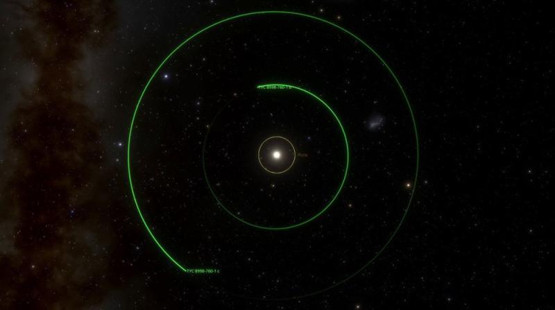 İlk Kez Teleskopla Gözlendi! Güneş Sistemine Ait Değiller!
