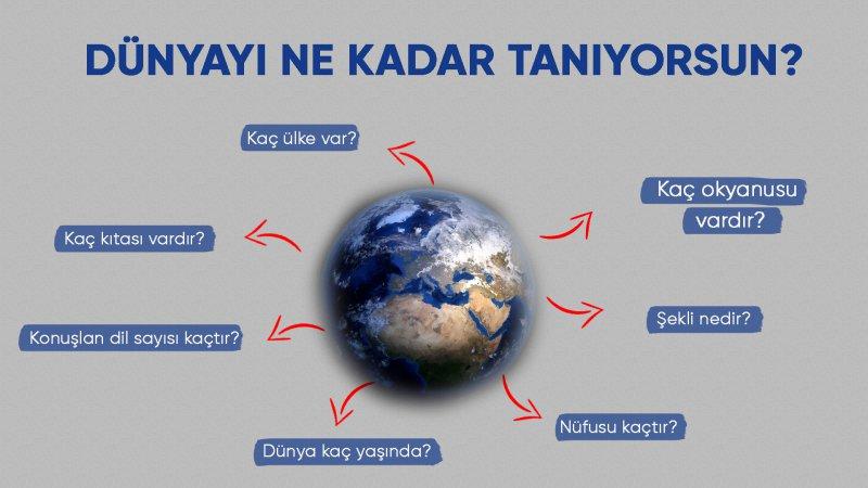 Dünyayı ne kadar tanıyorsun?